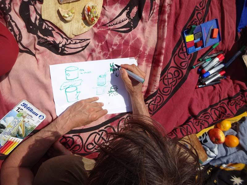 Notizen zum Input auf dem Permakultur-Picknick