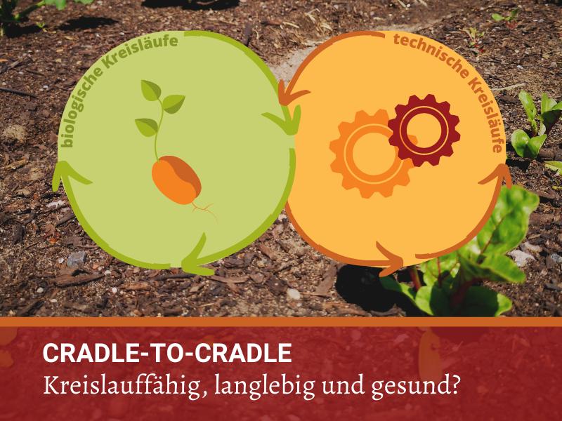 Grafik Cradle-to-Cradle & Permakultur